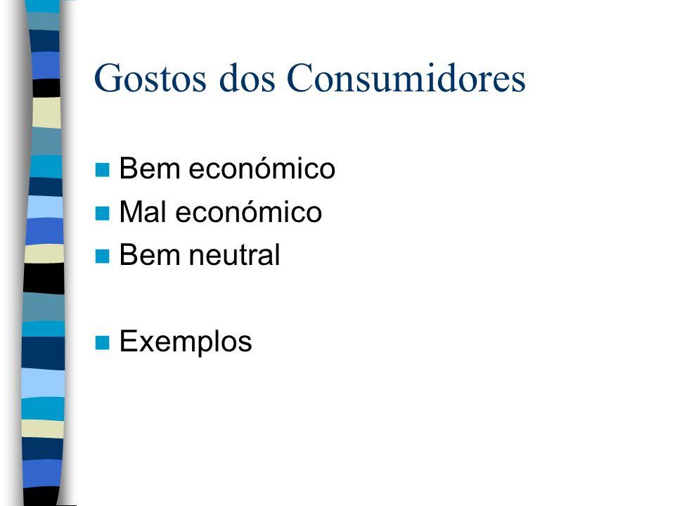 Gostos dos Consumidores Bem económico Mal económico Bem neutral Exemplos