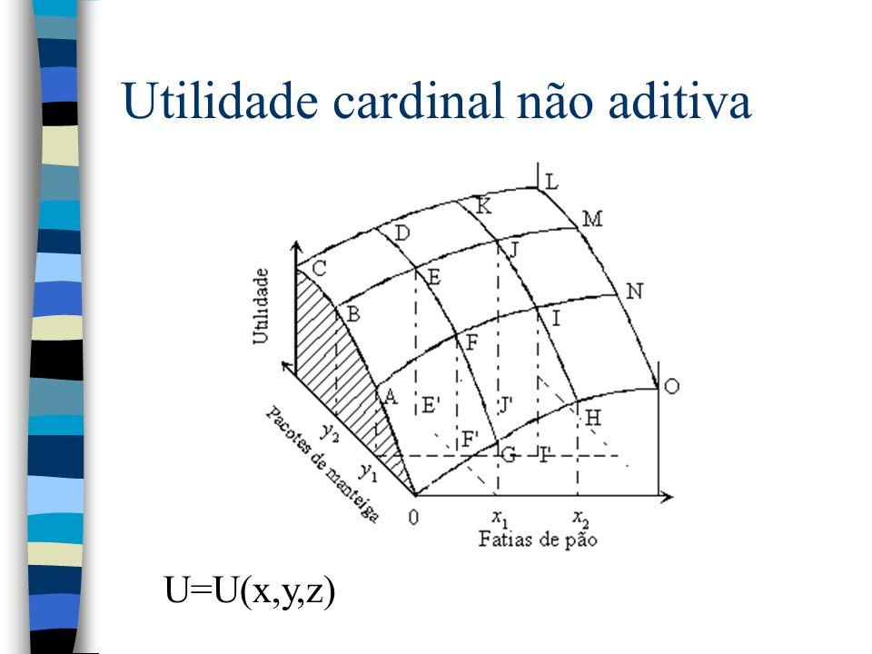 Utilidade cardinal não aditiva U=U(x,y,z)
