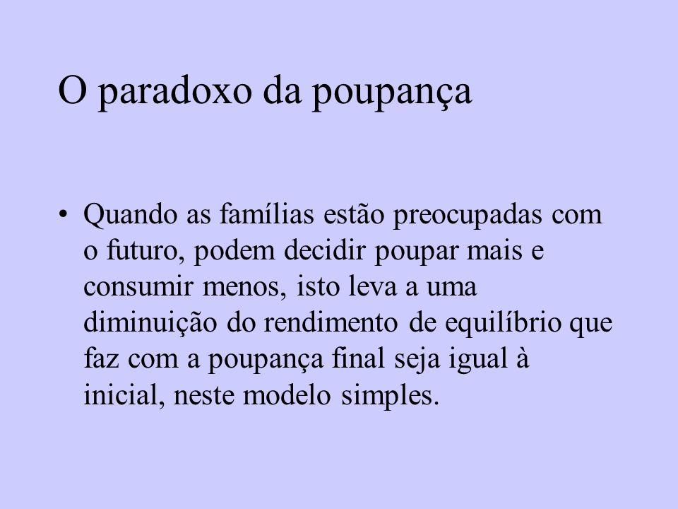 O paradoxo da poupança Quando as famílias estão preocupadas com o futuro, podem decidir poupar mais e consumir menos, isto leva a uma diminuição do re