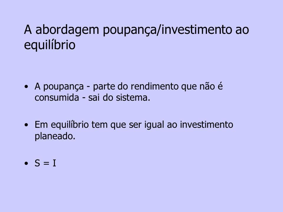 A abordagem poupança/investimento ao equilíbrio A poupança - parte do rendimento que não é consumida - sai do sistema. Em equilíbrio tem que ser igual