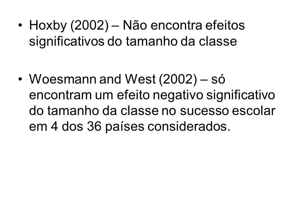 Hoxby (2002) – Não encontra efeitos significativos do tamanho da classe Woesmann and West (2002) – só encontram um efeito negativo significativo do ta