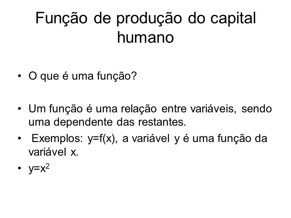 Função de produção do capital humano O que é uma função? Um função é uma relação entre variáveis, sendo uma dependente das restantes. Exemplos: y=f(x)