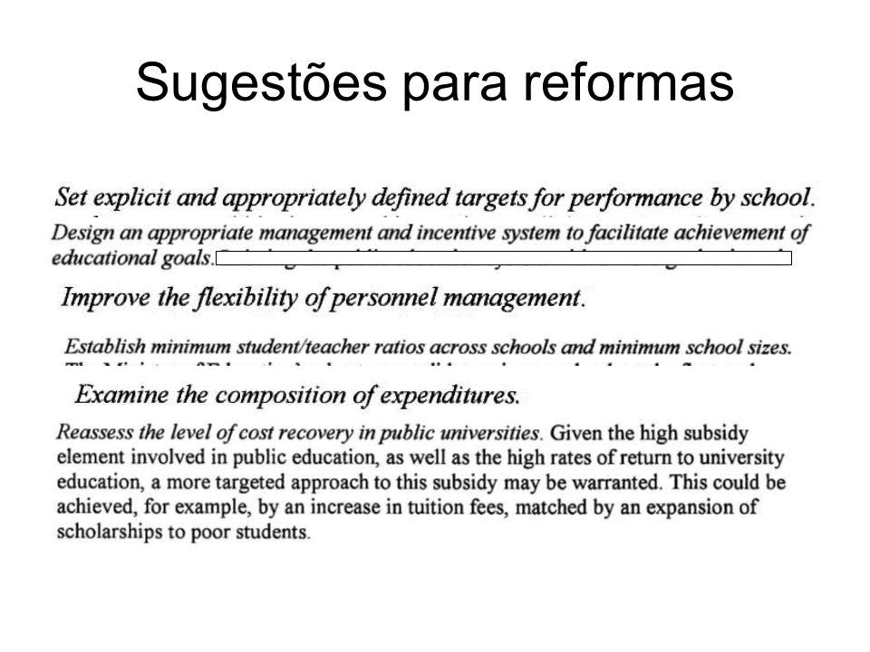 Sugestões para reformas