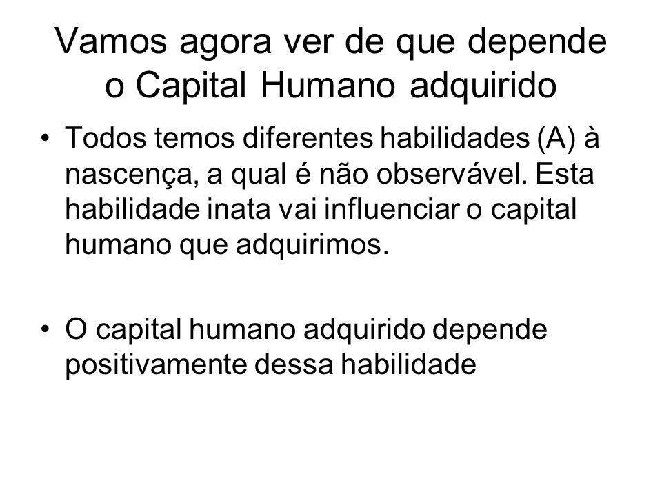 Vamos agora ver de que depende o Capital Humano adquirido Todos temos diferentes habilidades (A) à nascença, a qual é não observável. Esta habilidade