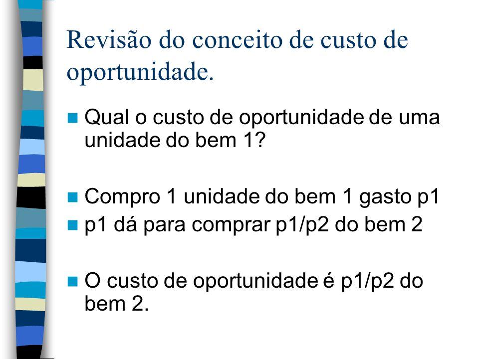 Revisão do conceito de custo de oportunidade. Qual o custo de oportunidade de uma unidade do bem 1? Compro 1 unidade do bem 1 gasto p1 p1 dá para comp