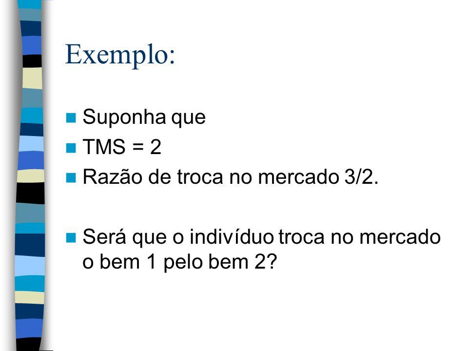 Exemplo: Suponha que TMS = 2 Razão de troca no mercado 3/2. Será que o indivíduo troca no mercado o bem 1 pelo bem 2?