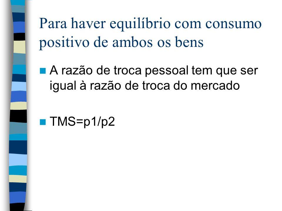 Para haver equilíbrio com consumo positivo de ambos os bens A razão de troca pessoal tem que ser igual à razão de troca do mercado TMS=p1/p2