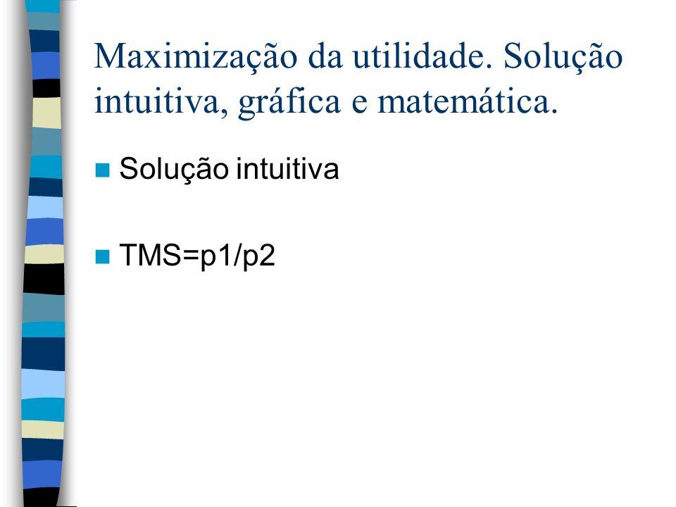 Maximização da utilidade. Solução intuitiva, gráfica e matemática. Solução intuitiva TMS=p1/p2