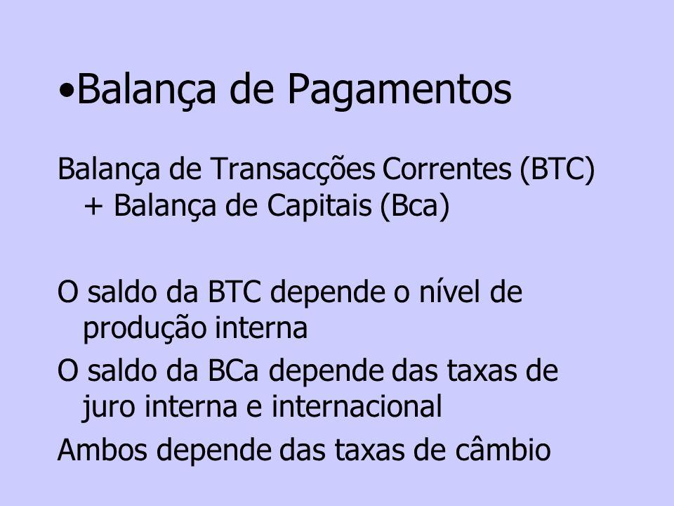 Balança de Pagamentos Balança de Transacções Correntes (BTC) + Balança de Capitais (Bca) O saldo da BTC depende o nível de produção interna O saldo da BCa depende das taxas de juro interna e internacional Ambos depende das taxas de câmbio