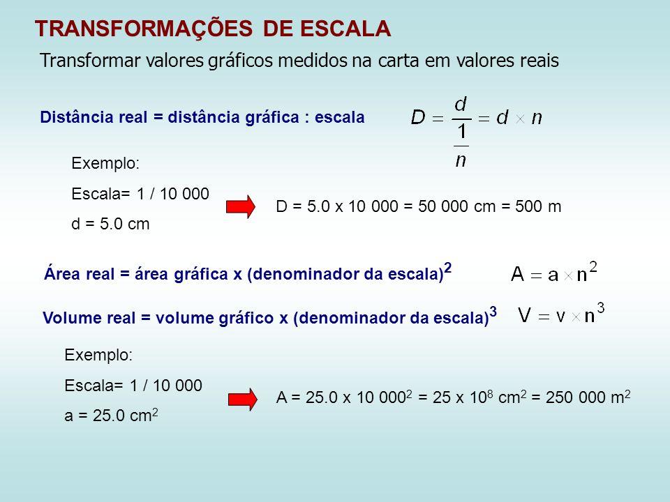 TRANSFORMAÇÕES DE ESCALA Distância real = distância gráfica : escala Área real = área gráfica x (denominador da escala) 2 Volume real = volume gráfico x (denominador da escala) 3 Exemplo: Escala= 1 / 10 000 d = 5.0 cm D = 5.0 x 10 000 = 50 000 cm = 500 m Exemplo: Escala= 1 / 10 000 a = 25.0 cm 2 A = 25.0 x 10 000 2 = 25 x 10 8 cm 2 = 250 000 m 2 Transformar valores gráficos medidos na carta em valores reais