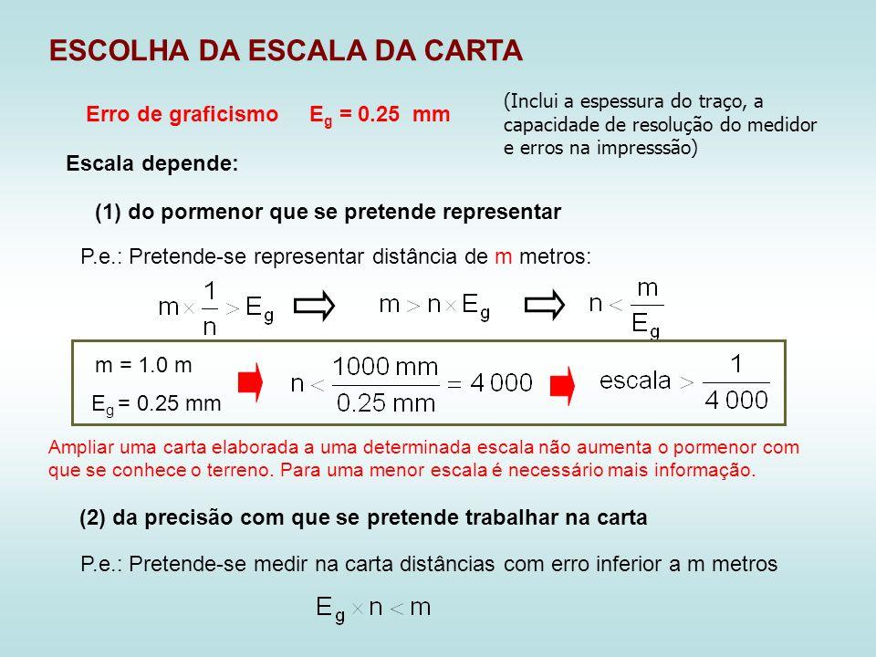 ESCOLHA DA ESCALA DA CARTA (1) do pormenor que se pretende representar Erro de graficismo E g = 0.25 mm Escala depende: (2) da precisão com que se pretende trabalhar na carta P.e.: Pretende-se representar distância de m metros: P.e.: Pretende-se medir na carta distâncias com erro inferior a m metros m = 1.0 m E g = 0.25 mm (Inclui a espessura do traço, a capacidade de resolução do medidor e erros na impresssão) Ampliar uma carta elaborada a uma determinada escala não aumenta o pormenor com que se conhece o terreno.