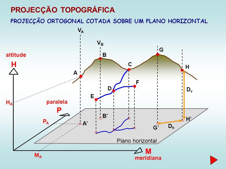 Plano horizontal VAVA A B C D E F G H MAMA PAPA A G H P paralela H altitude M meridiana VBVB B DhDh DvDv PROJECÇÃO TOPOGRÁFICA PROJECÇÃO ORTOGONAL COTADA SOBRE UM PLANO HORIZONTAL HAHA