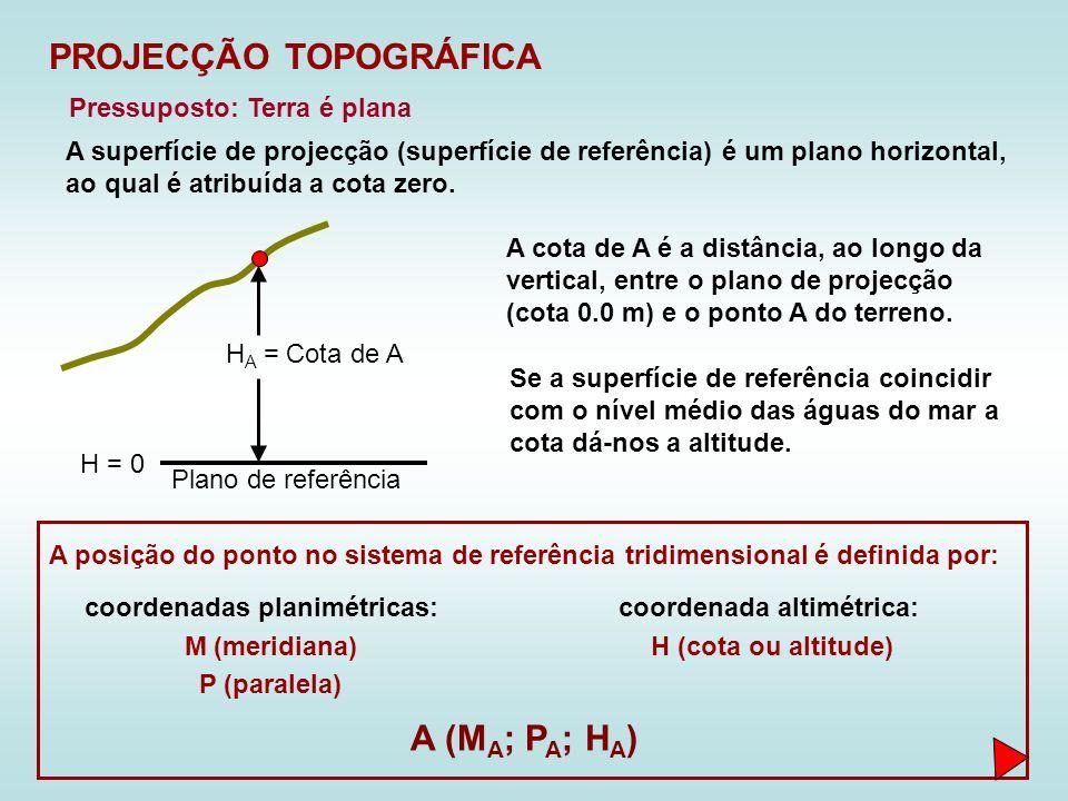 PROJECÇÃO TOPOGRÁFICA A superfície de projecção (superfície de referência) é um plano horizontal, ao qual é atribuída a cota zero.