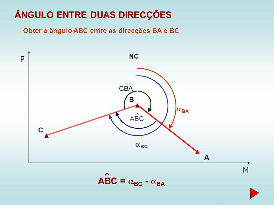 TRANSMISSÃO DE COORDENADAS M MAMA PAPA (M A,P A ) MBMB PBPB (M B,P B ) A B P AB Equações para transmissão de coordenadas