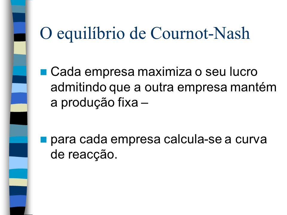O equilíbrio de Cournot-Nash Cada empresa maximiza o seu lucro admitindo que a outra empresa mantém a produção fixa – para cada empresa calcula-se a c
