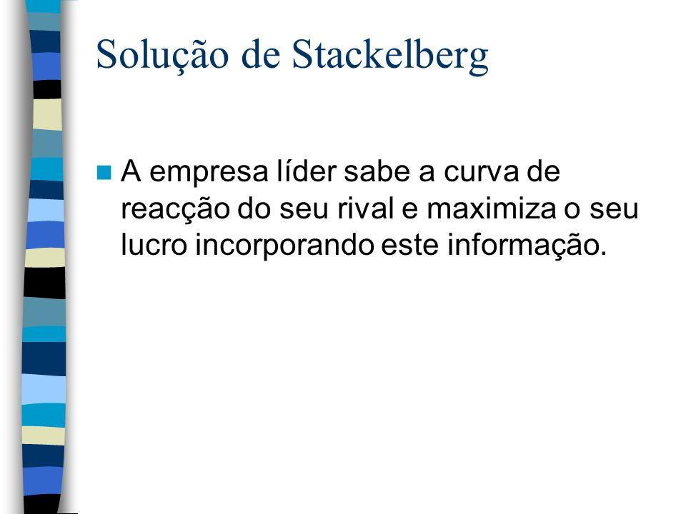 Solução de Stackelberg A empresa líder sabe a curva de reacção do seu rival e maximiza o seu lucro incorporando este informação.