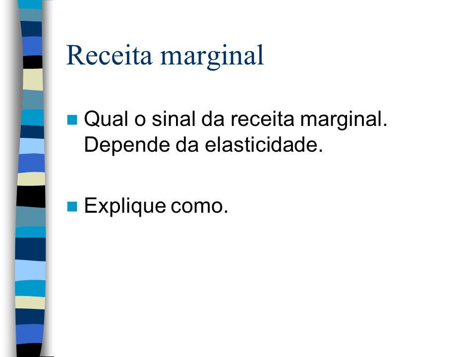 Receita marginal Qual o sinal da receita marginal. Depende da elasticidade. Explique como.