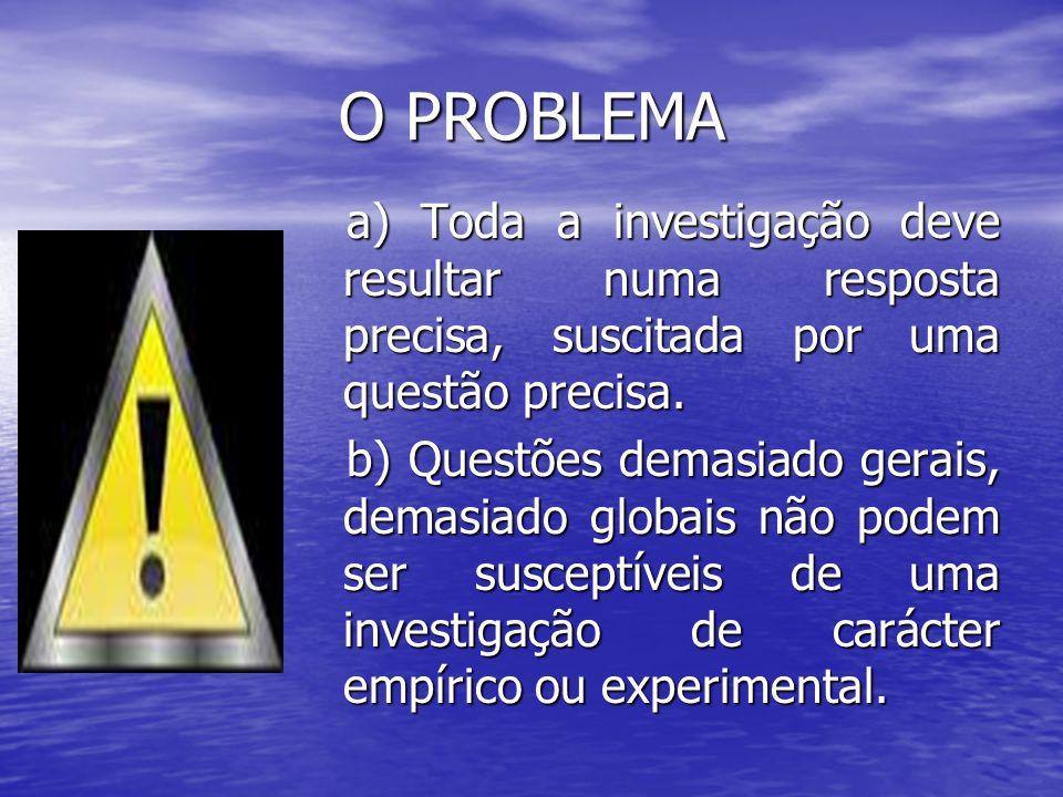 O PROBLEMA a) Toda a investigação deve resultar numa resposta precisa, suscitada por uma questão precisa. a) Toda a investigação deve resultar numa re