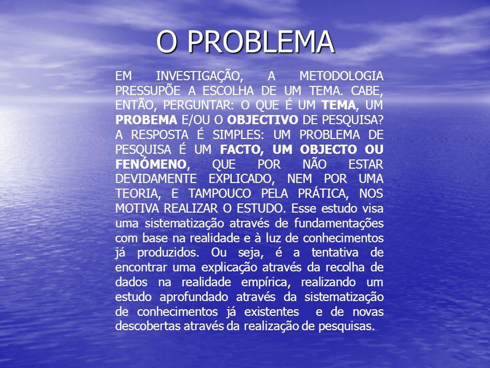 O PROBLEMA EM INVESTIGAÇÃO, A METODOLOGIA PRESSUPÕE A ESCOLHA DE UM TEMA. CABE, ENTÃO, PERGUNTAR: O QUE É UM TEMA, UM PROBEMA E/OU O OBJECTIVO DE PESQ