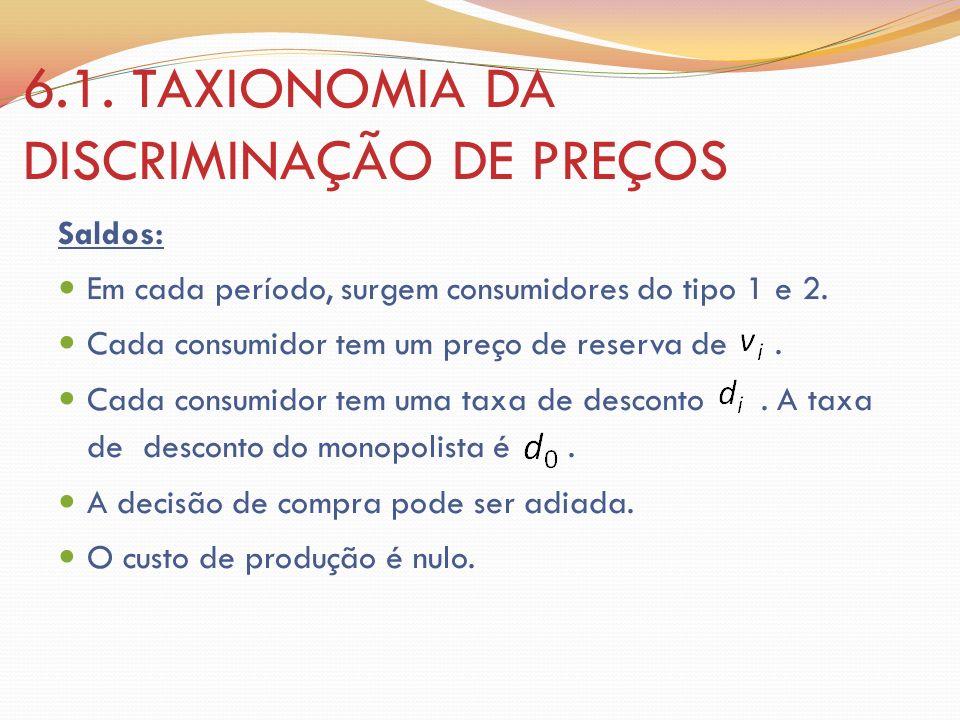6.1. TAXIONOMIA DA DISCRIMINAÇÃO DE PREÇOS Saldos: Em cada período, surgem consumidores do tipo 1 e 2. Cada consumidor tem um preço de reserva de. Cad