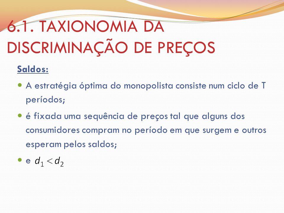 6.1. TAXIONOMIA DA DISCRIMINAÇÃO DE PREÇOS Saldos: A estratégia óptima do monopolista consiste num ciclo de T períodos; é fixada uma sequência de preç