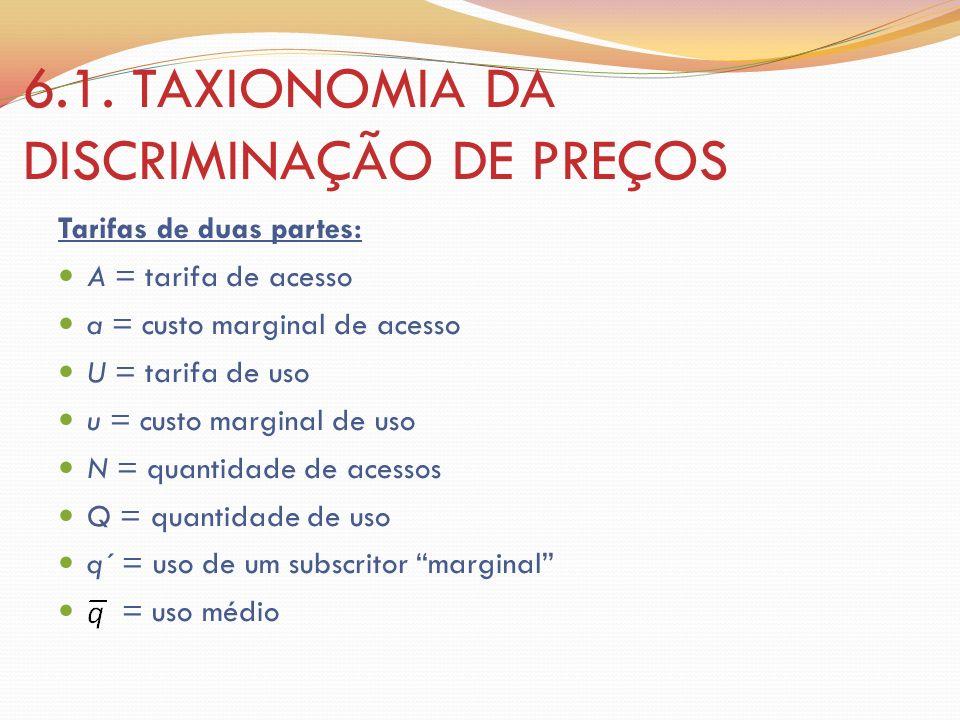 6.1. TAXIONOMIA DA DISCRIMINAÇÃO DE PREÇOS Tarifas de duas partes: A = tarifa de acesso a = custo marginal de acesso U = tarifa de uso u = custo margi