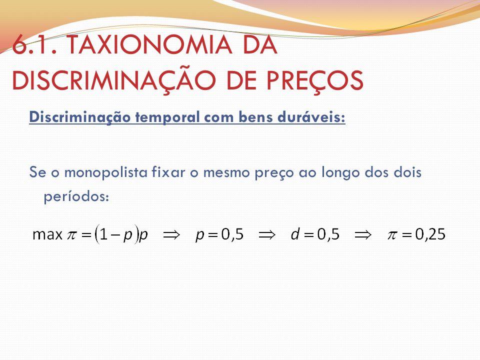 6.1. TAXIONOMIA DA DISCRIMINAÇÃO DE PREÇOS Discriminação temporal com bens duráveis: Se o monopolista fixar o mesmo preço ao longo dos dois períodos:
