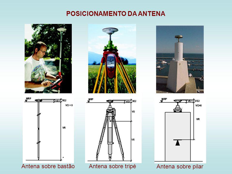 Antena sobre tripé Antena sobre bastão Antena sobre pilar POSICIONAMENTO DA ANTENA