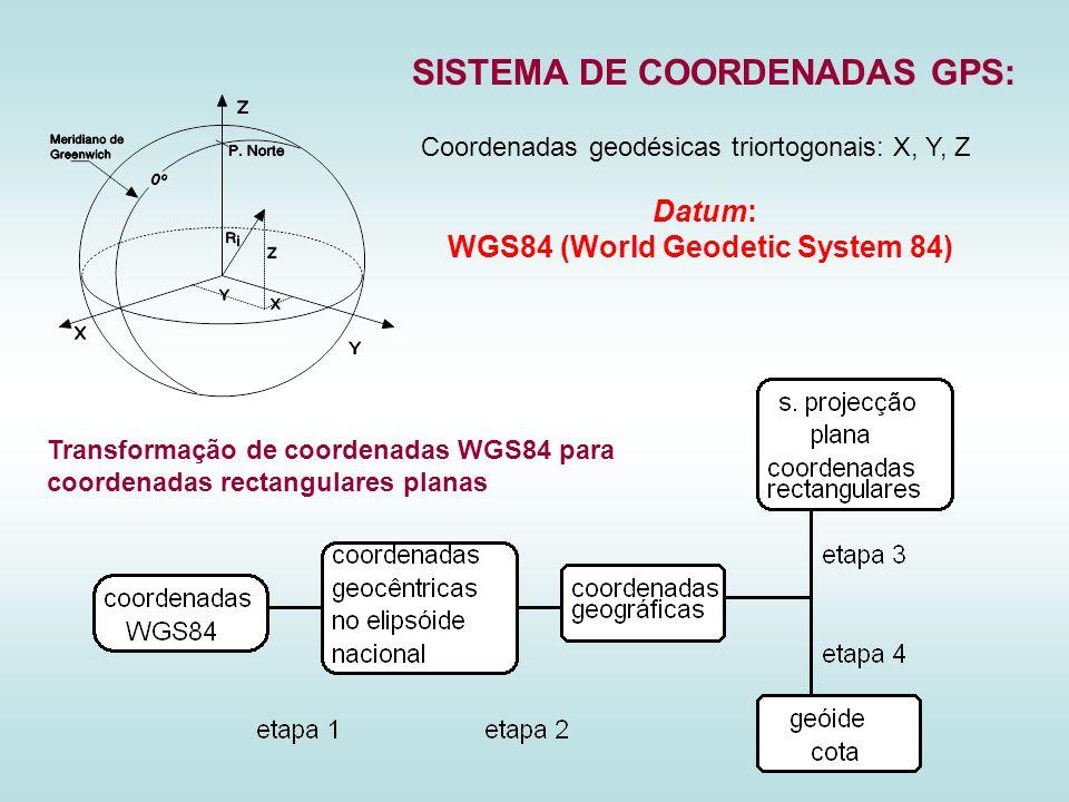Transformação de coordenadas WGS84 para coordenadas rectangulares planas SISTEMA DE COORDENADAS GPS: Datum: WGS84 (World Geodetic System 84) Coordenad