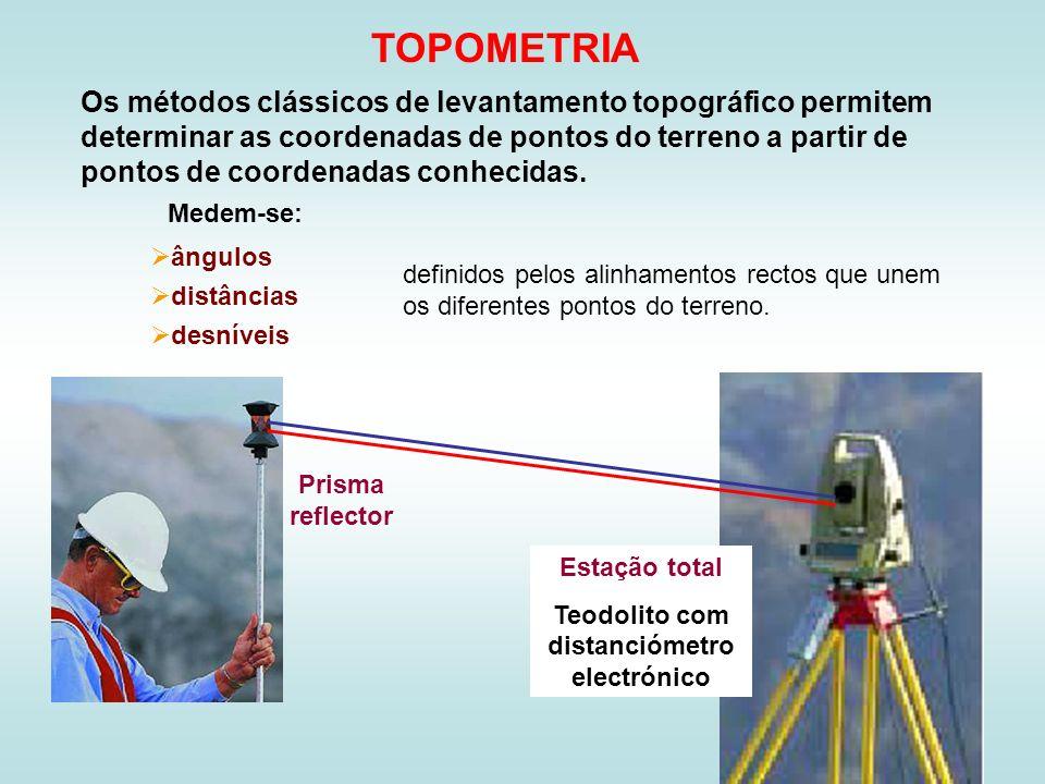 Estação total Teodolito com distanciómetro electrónico Prisma reflector TOPOMETRIA ângulos distâncias desníveis definidos pelos alinhamentos rectos qu
