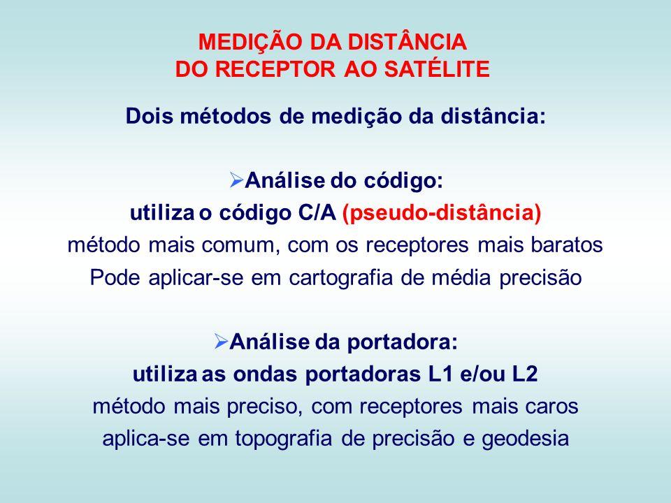MEDIÇÃO DA DISTÂNCIA DO RECEPTOR AO SATÉLITE Dois métodos de medição da distância: Análise do código: utiliza o código C/A (pseudo-distância) método m