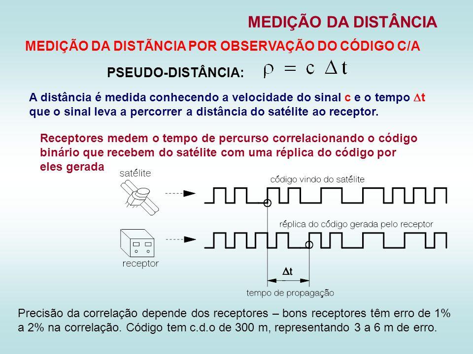 MEDIÇÃO DA DISTÂNCIA PSEUDO-DISTÂNCIA: A distância é medida conhecendo a velocidade do sinal c e o tempo t que o sinal leva a percorrer a distância do