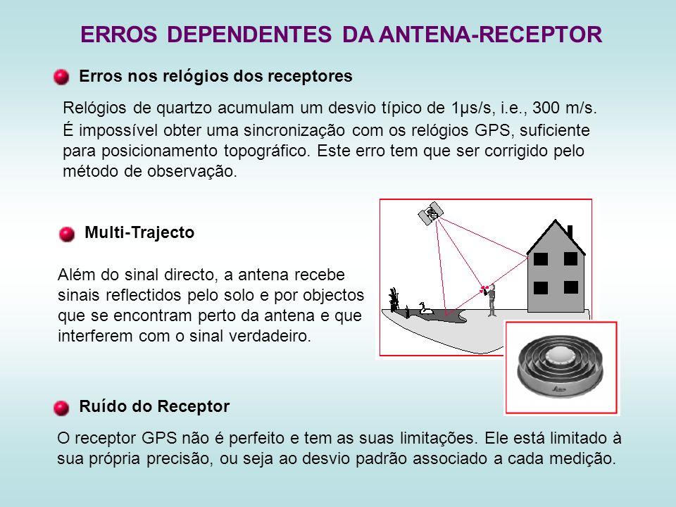 ERROS DEPENDENTES DA ANTENA-RECEPTOR Erros nos relógios dos receptores O receptor GPS não é perfeito e tem as suas limitações. Ele está limitado à sua