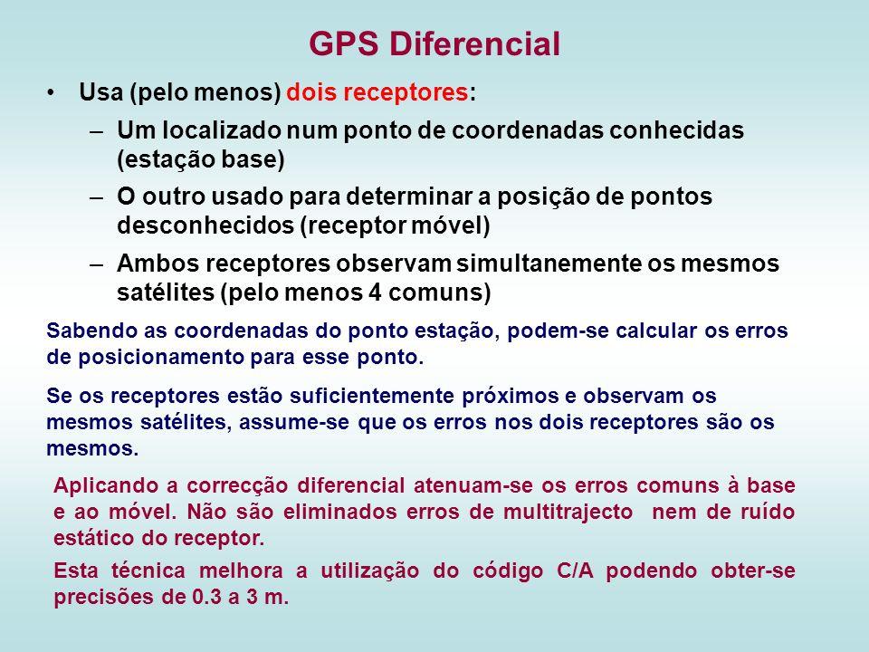 GPS Diferencial Aplicando a correcção diferencial atenuam-se os erros comuns à base e ao móvel. Não são eliminados erros de multitrajecto nem de ruído