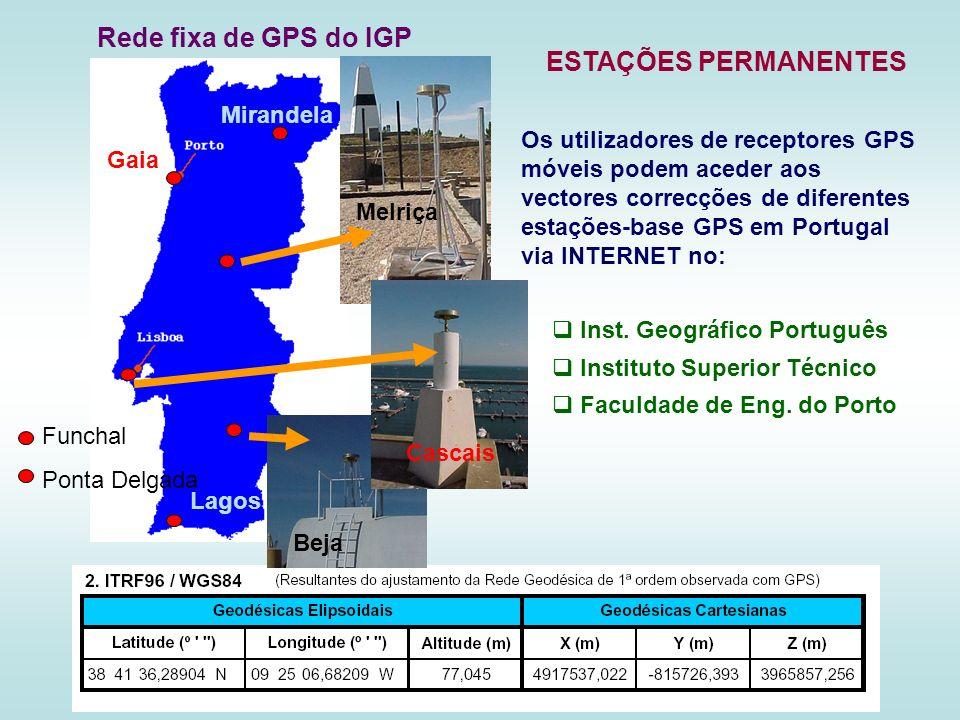Rede fixa de GPS do IGP Os utilizadores de receptores GPS móveis podem aceder aos vectores correcções de diferentes estações-base GPS em Portugal via