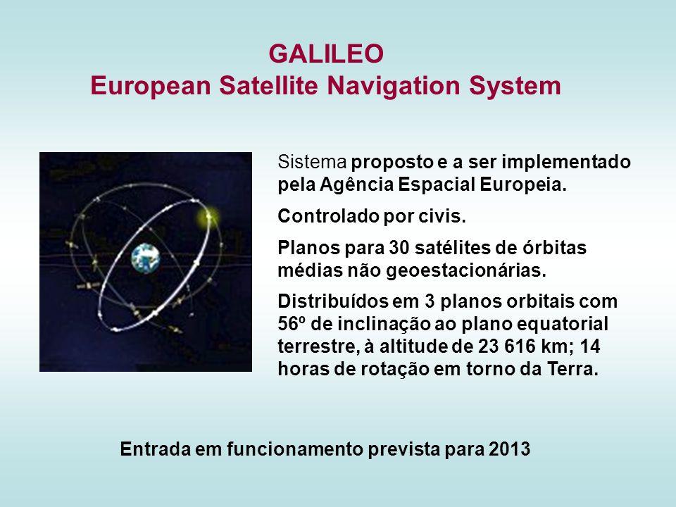 GALILEO European Satellite Navigation System Sistema proposto e a ser implementado pela Agência Espacial Europeia. Controlado por civis. Planos para 3