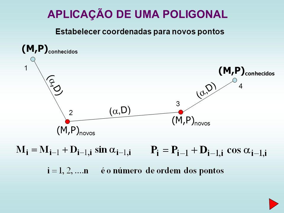 (,D) (M,P) novo (M,P) conhecidos APLICAÇÃO DE UMA POLIGONAL Os novos pontos coordenados da poligonal podem ser usados como base para obter as coordenadas de diferentes objectos do terreno