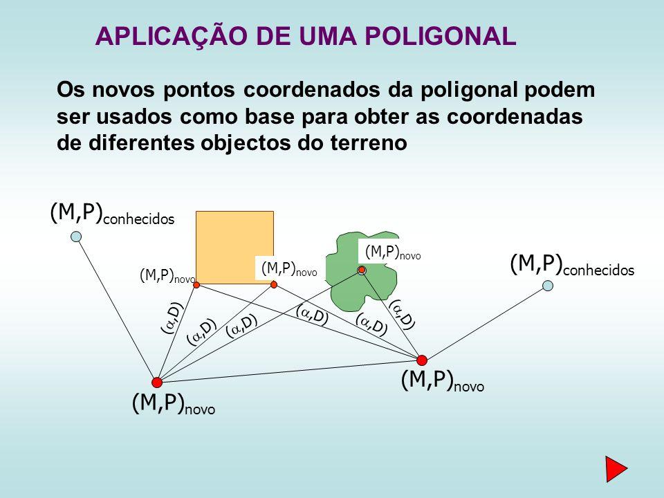 (,D) (M,P) novo (M,P) conhecidos APLICAÇÃO DE UMA POLIGONAL Os novos pontos coordenados da poligonal podem ser usados como base para obter as coordena