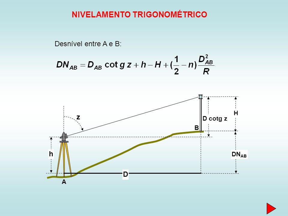 lAlA lBlB DN AB 90º A B NIVELAMENTO GEOMÉTRICO 0.338 DN AB = l A - l B DN BA = l B - l A