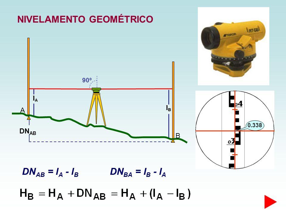 Erro1/25 0001/10 0001/50001/1000 0.5 m0.02 mm0.05 mm0.1 mm0.5 mm 1.0 m0.04 mm0.1 mm0.2 mm1 mm 10 m0.4 mm1 mm2 mm10 mm 25 m1 mm2.5 mm5 mm25 mm Representação gráfica à escala Código C/A - Posicionamento absoluto simples10 - 30 m Código C/A - GPS diferencial0.3 – 3 m Fase da portadora – diferencial0.02 -0.2 m Fase da portadora – estático5 mm ± 0.5 ppm Fase da portadora – cinemático5 mm ± 5 ppm PRECISÃO INDICATIVA DAS DIFERENTES TÉCNICAS DE POSICIONAMENTO COM GPS