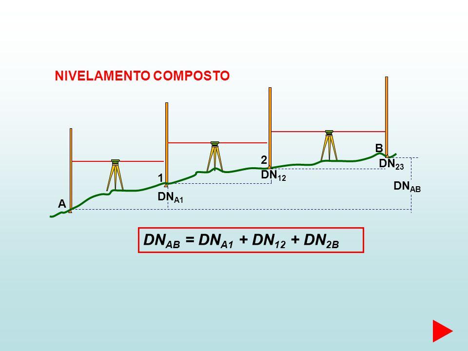 NIVELAMENTO COMPOSTO DN 23 DN A1 DN 12 DN AB B A 1 2 DN AB = DN A1 + DN 12 + DN 2B