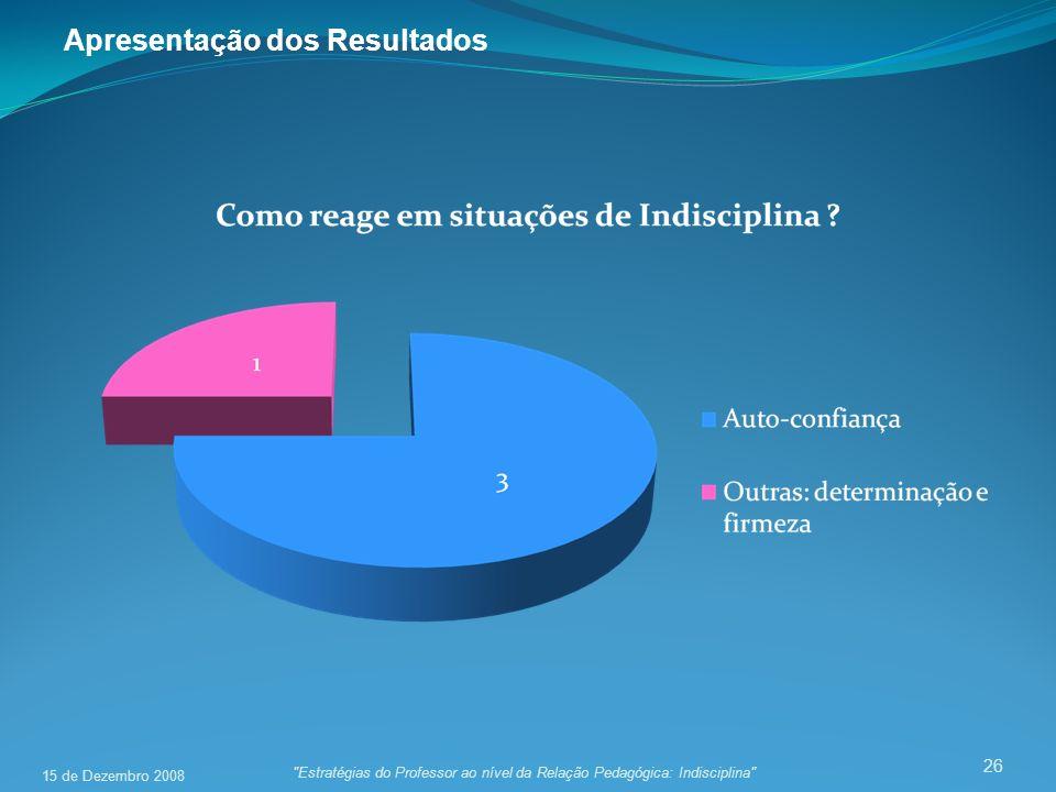 26 Estratégias do Professor ao nível da Relação Pedagógica: Indisciplina Apresentação dos Resultados 15 de Dezembro 2008