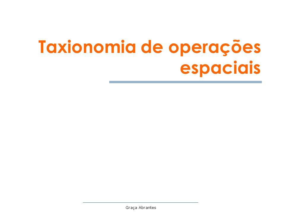 Graça Abrantes Taxionomia de operações espaciais