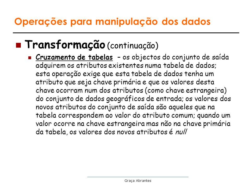 Graça Abrantes Operações para manipulação dos dados Transformação (continuação) Cruzamento de tabelas – os objectos do conjunto de saída adquirem os a