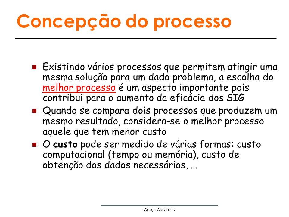 Graça Abrantes Concepção do processo Existindo vários processos que permitem atingir uma mesma solução para um dado problema, a escolha do melhor proc