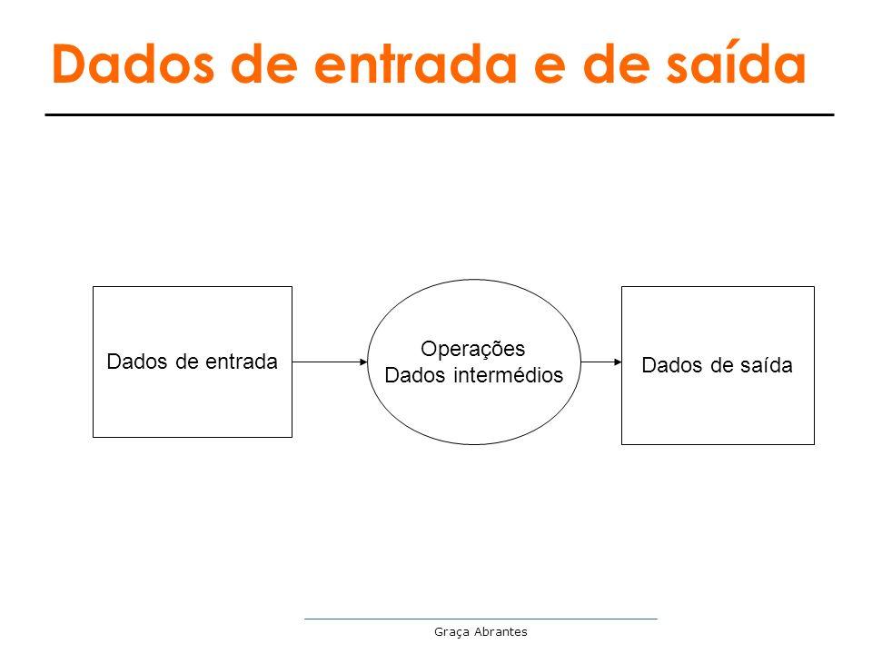 Graça Abrantes Dados de entrada e de saída Dados de entrada Operações Dados intermédios Dados de saída