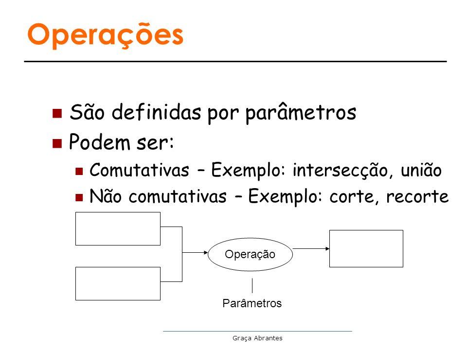 Graça Abrantes Operações São definidas por parâmetros Podem ser: Comutativas – Exemplo: intersecção, união Não comutativas – Exemplo: corte, recorte O
