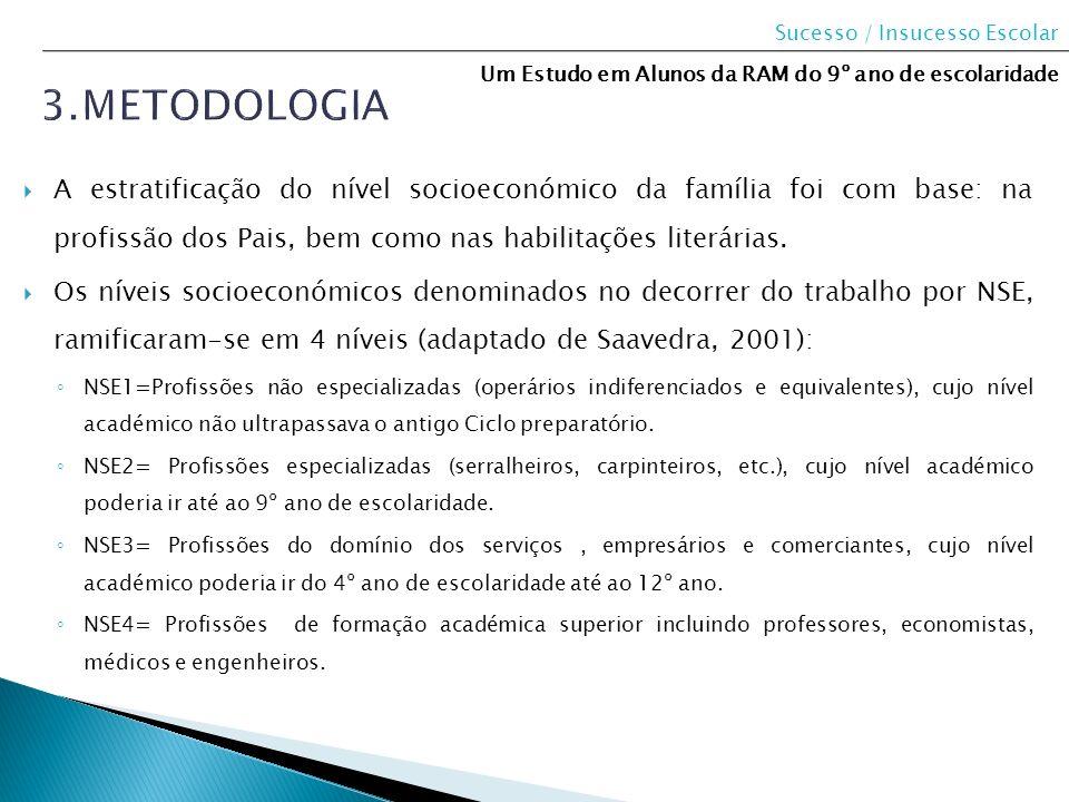A estratificação do nível socioeconómico da família foi com base: na profissão dos Pais, bem como nas habilitações literárias. Os níveis socioeconómic