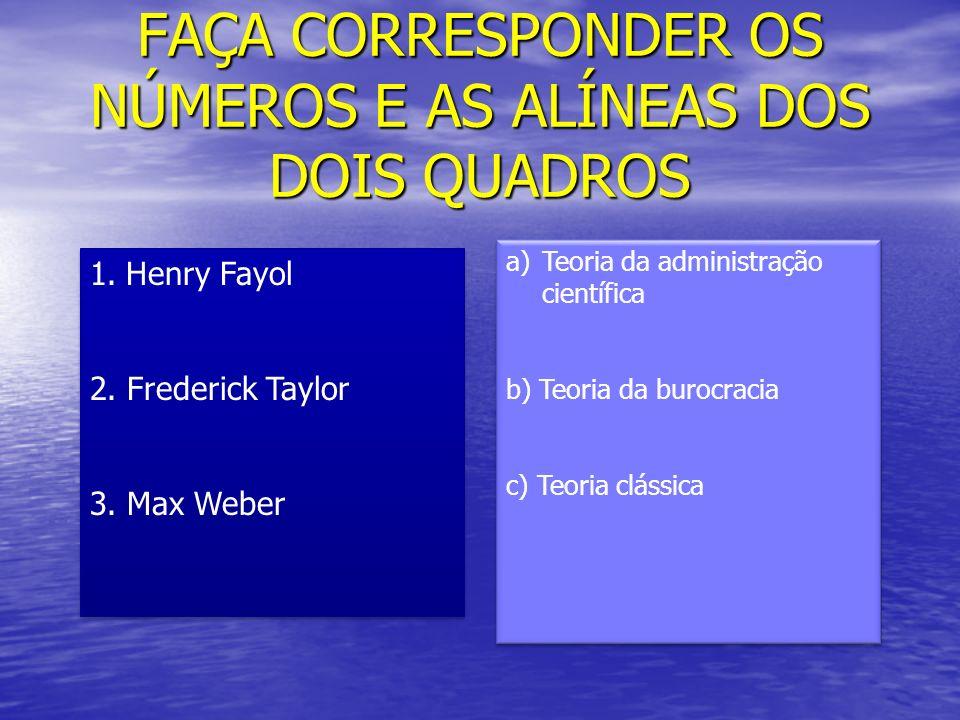 FAÇA CORRESPONDER OS NÚMEROS E AS ALÍNEAS DOS DOIS QUADROS 1.Henry Fayol 2. Frederick Taylor 3. Max Weber 1.Henry Fayol 2. Frederick Taylor 3. Max Web