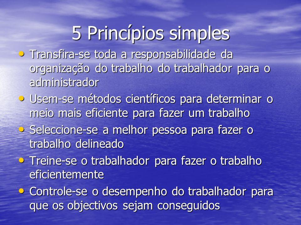 5 Princípios simples Transfira-se toda a responsabilidade da organização do trabalho do trabalhador para o administrador Transfira-se toda a responsab